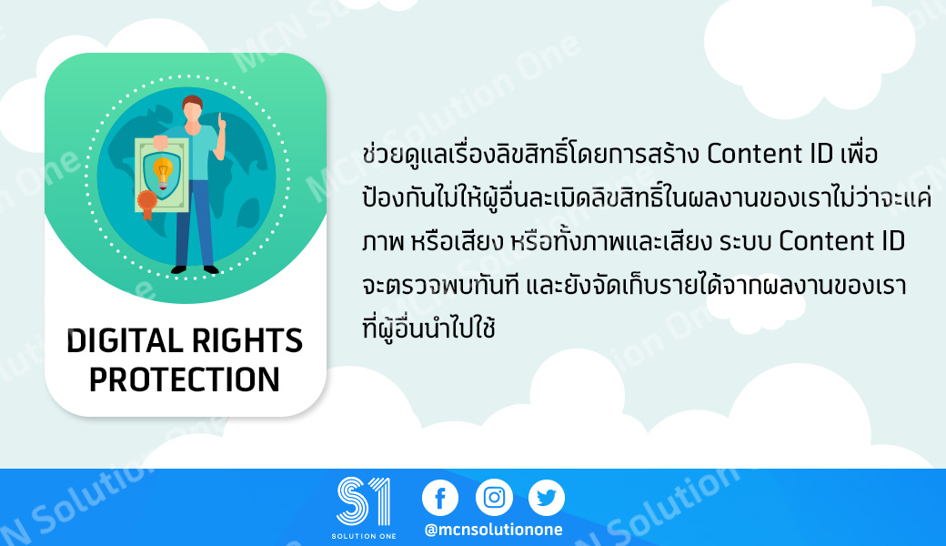 DIGITAL RIGHTS PROTECTION